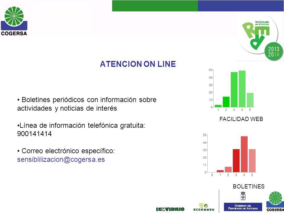 ATENCION ON LINE Boletines periódicos con información sobre actividades y noticias de interés. Línea de información telefónica gratuita: 900141414.