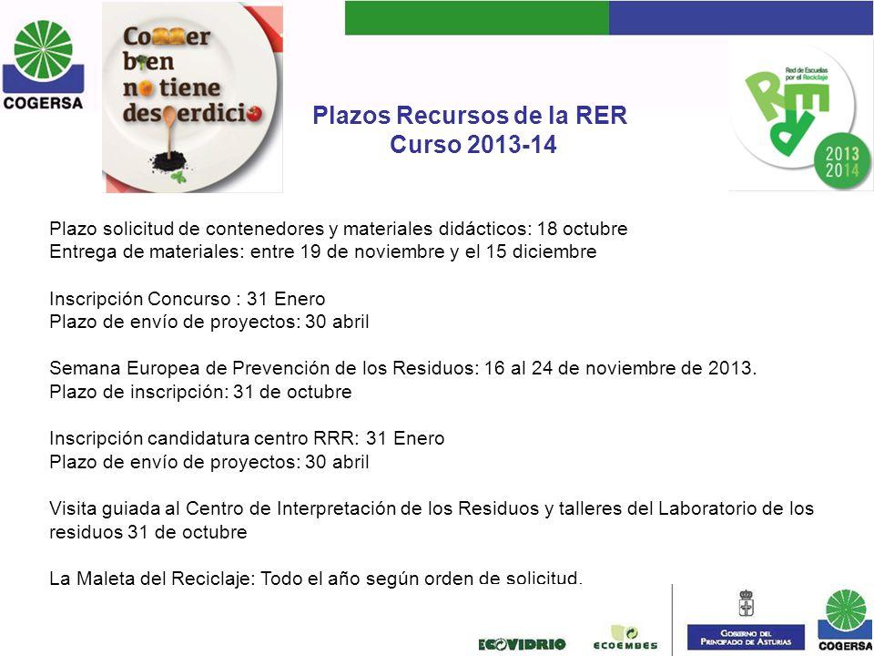 Plazos Recursos de la RER