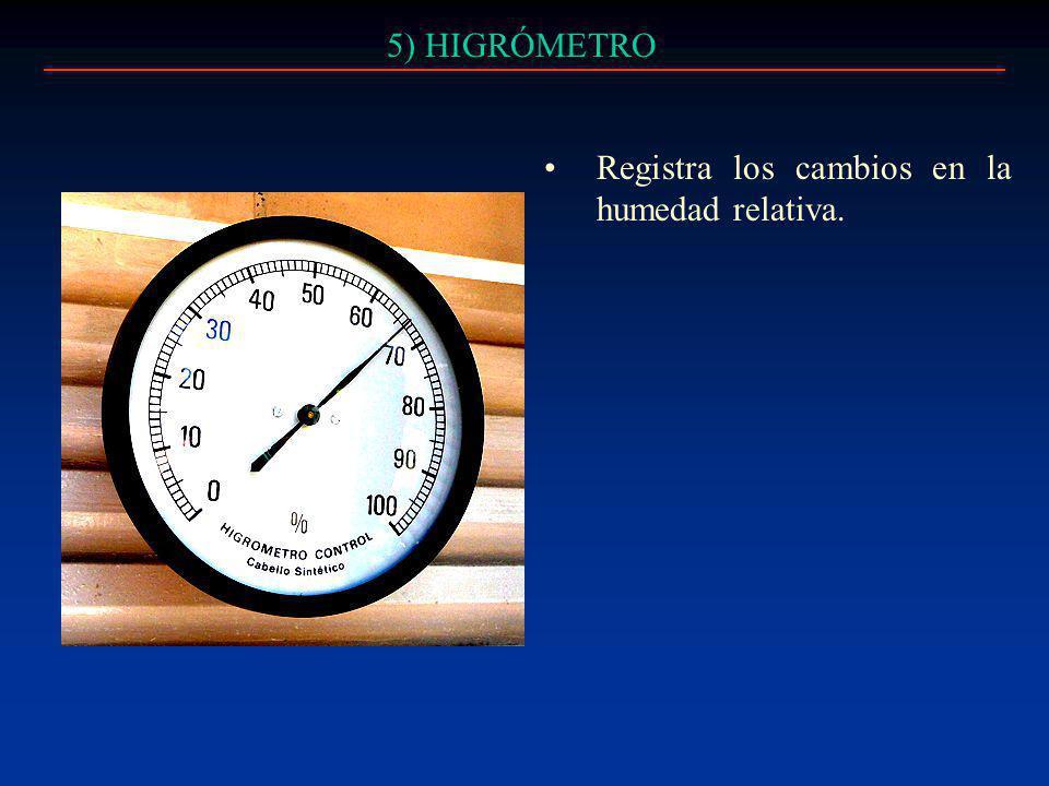 5) HIGRÓMETRO Registra los cambios en la humedad relativa.