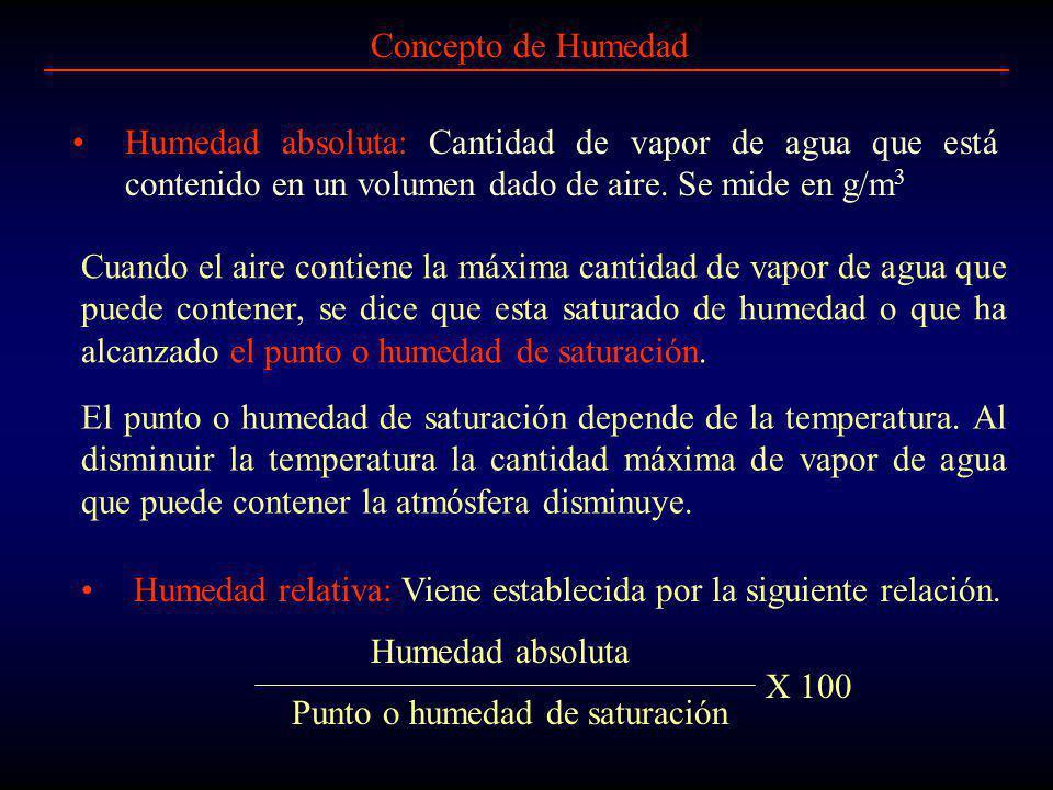 Concepto de Humedad Humedad absoluta: Cantidad de vapor de agua que está contenido en un volumen dado de aire. Se mide en g/m3.
