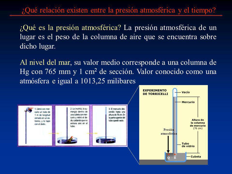 . ¿Qué relación existen entre la presión atmosférica y el tiempo