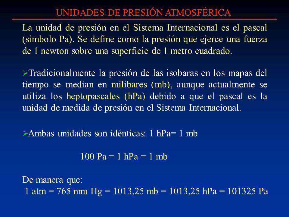 UNIDADES DE PRESIÓN ATMOSFÉRICA