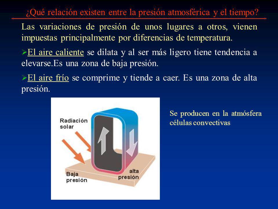 ¿Qué relación existen entre la presión atmosférica y el tiempo