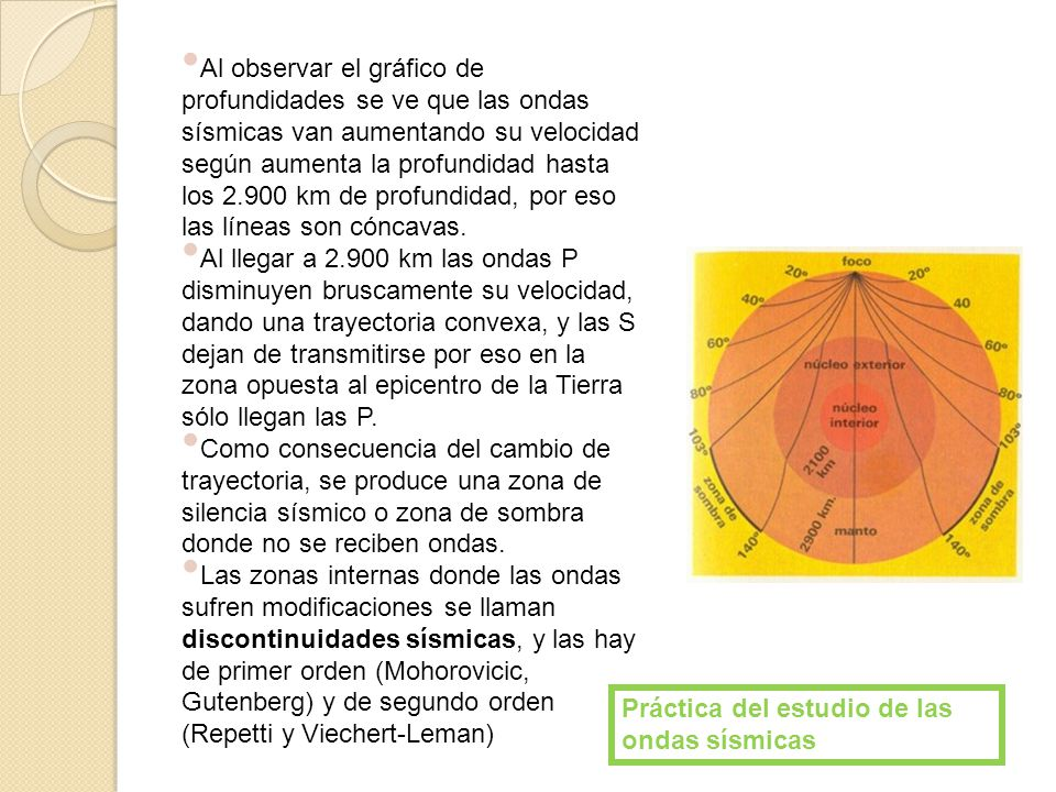 Al observar el gráfico de profundidades se ve que las ondas sísmicas van aumentando su velocidad según aumenta la profundidad hasta los 2.900 km de profundidad, por eso las líneas son cóncavas.