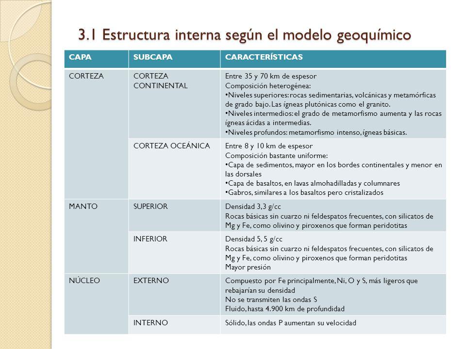 3.1 Estructura interna según el modelo geoquímico