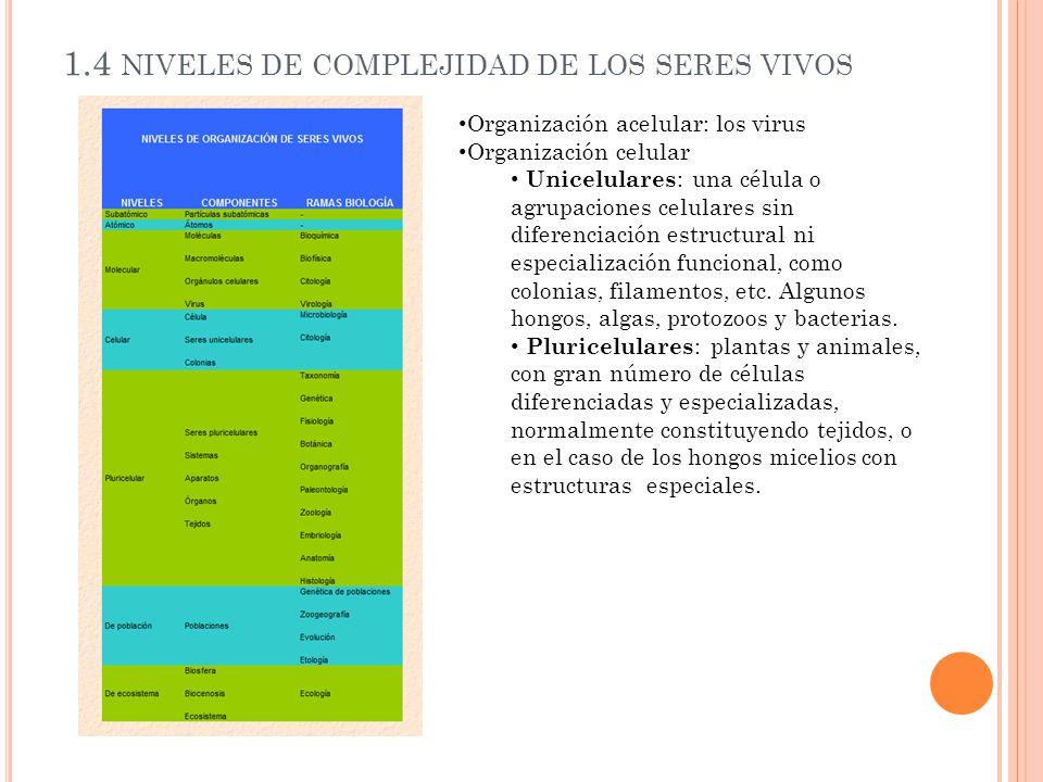 1.4 niveles de complejidad de los seres vivos