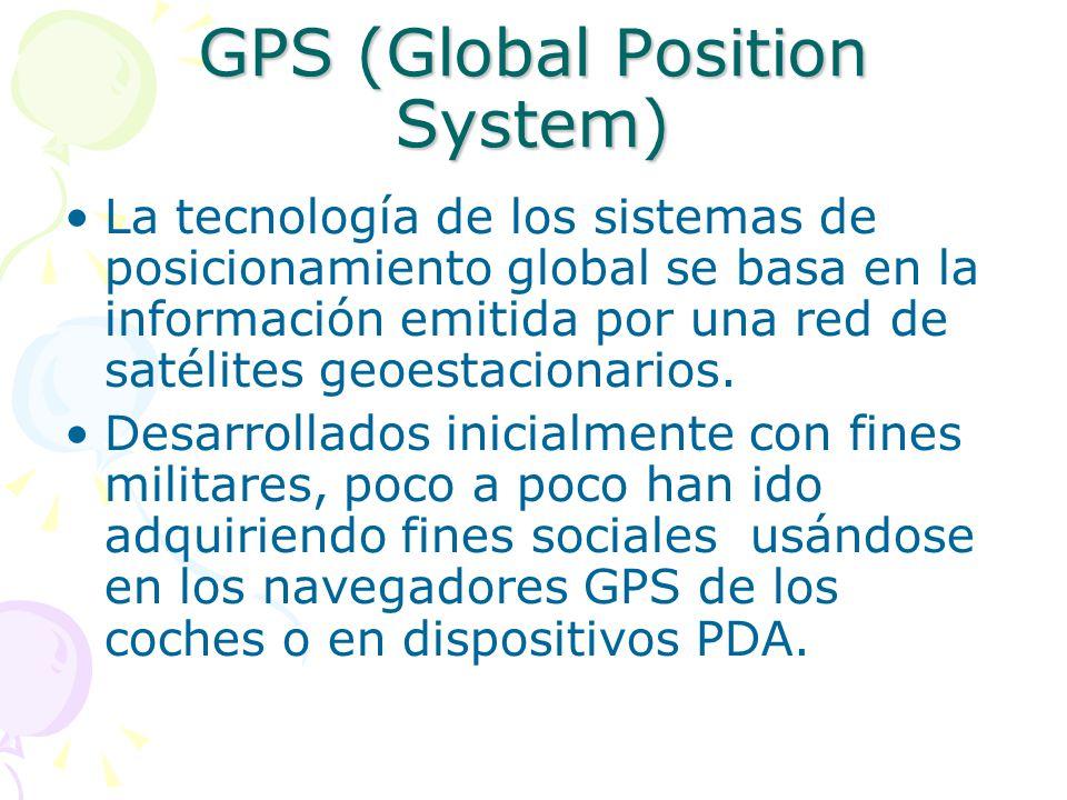 GPS (Global Position System)
