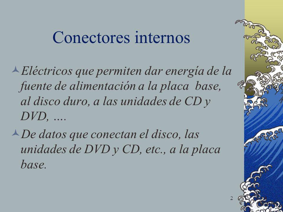 Conectores internos Eléctricos que permiten dar energía de la fuente de alimentación a la placa base, al disco duro, a las unidades de CD y DVD, ….