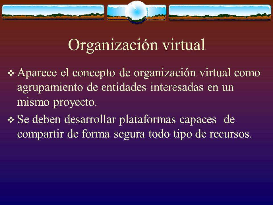 Organización virtual Aparece el concepto de organización virtual como agrupamiento de entidades interesadas en un mismo proyecto.