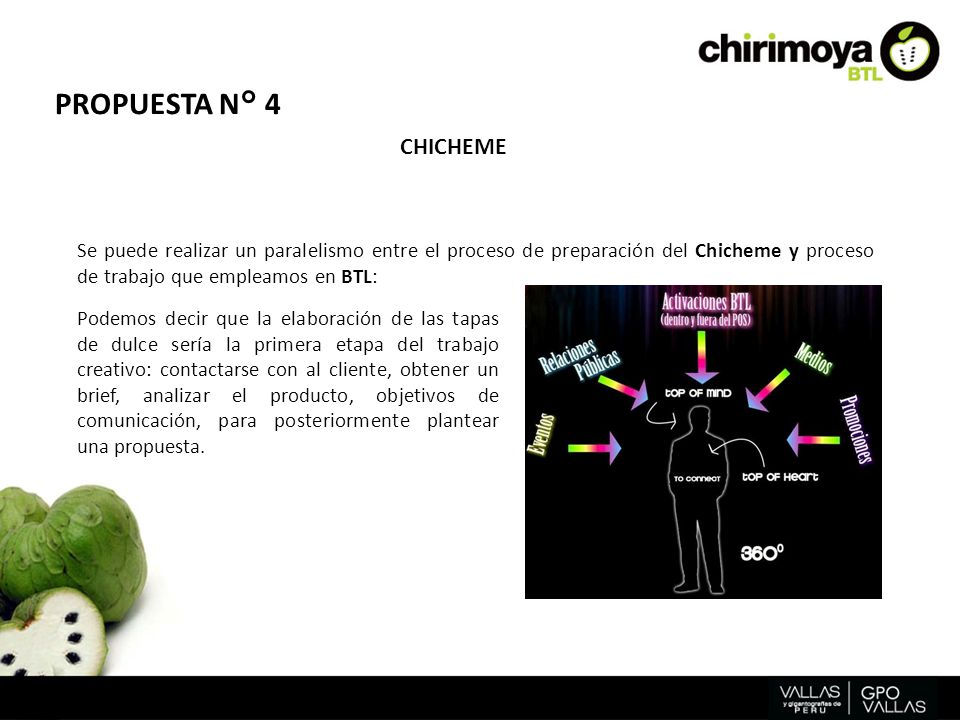 PROPUESTA N° 4 CHICHEME. Se puede realizar un paralelismo entre el proceso de preparación del Chicheme y proceso de trabajo que empleamos en BTL: