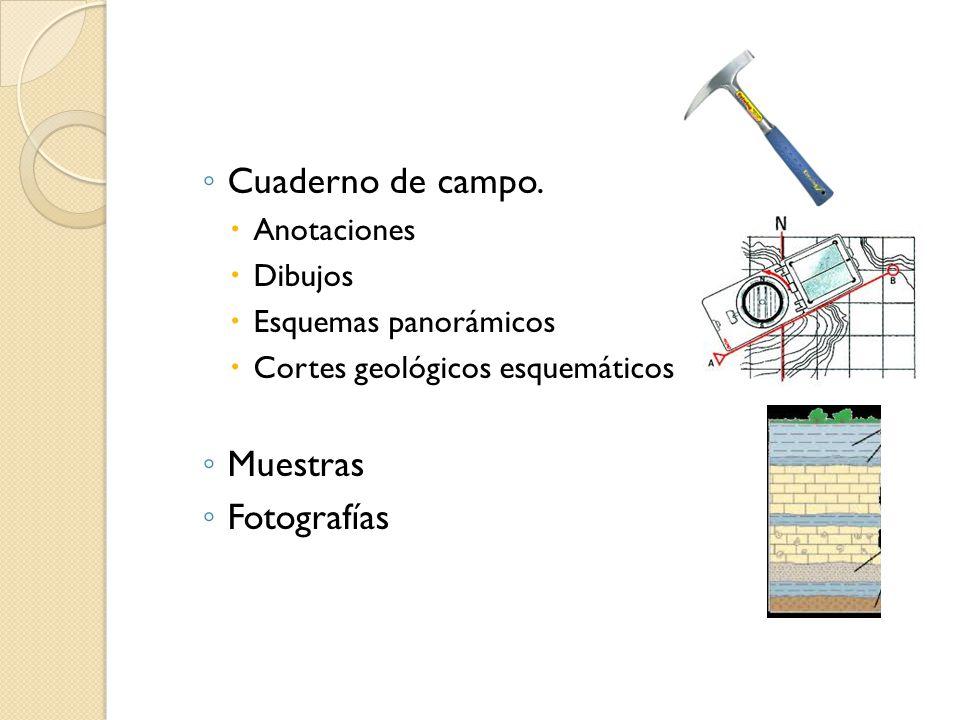 Cuaderno de campo. Muestras Fotografías Anotaciones Dibujos