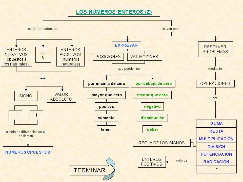 LOS NÚMEROS ENTEROS (Z)