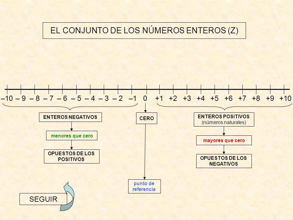 EL CONJUNTO DE LOS NÚMEROS ENTEROS (Z)