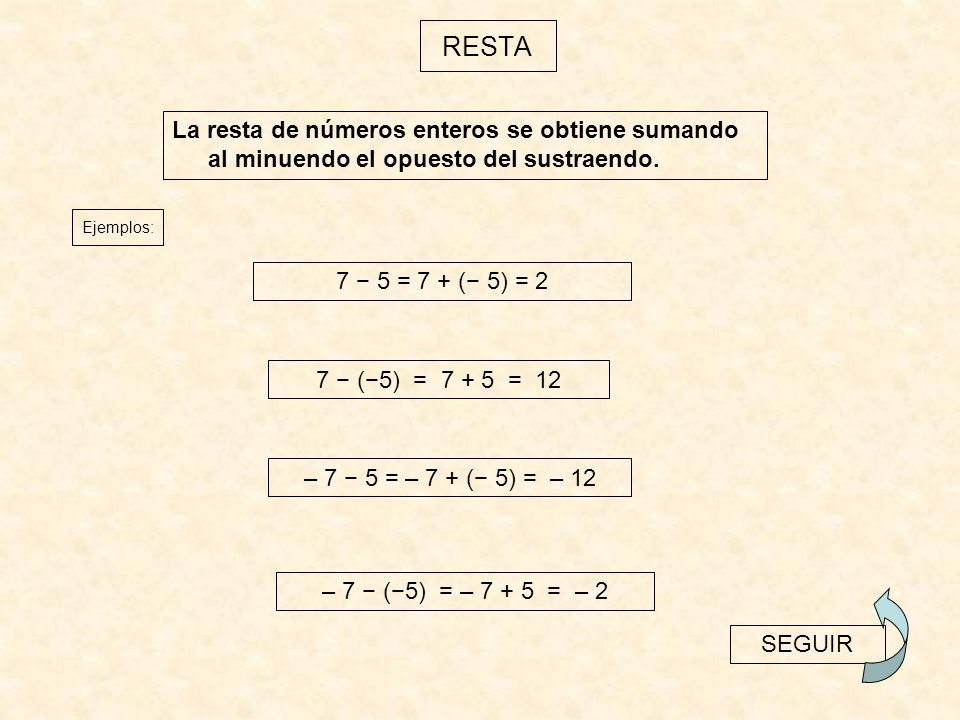 RESTA La resta de números enteros se obtiene sumando al minuendo el opuesto del sustraendo. Ejemplos:
