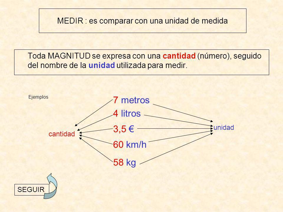 MEDIR : es comparar con una unidad de medida