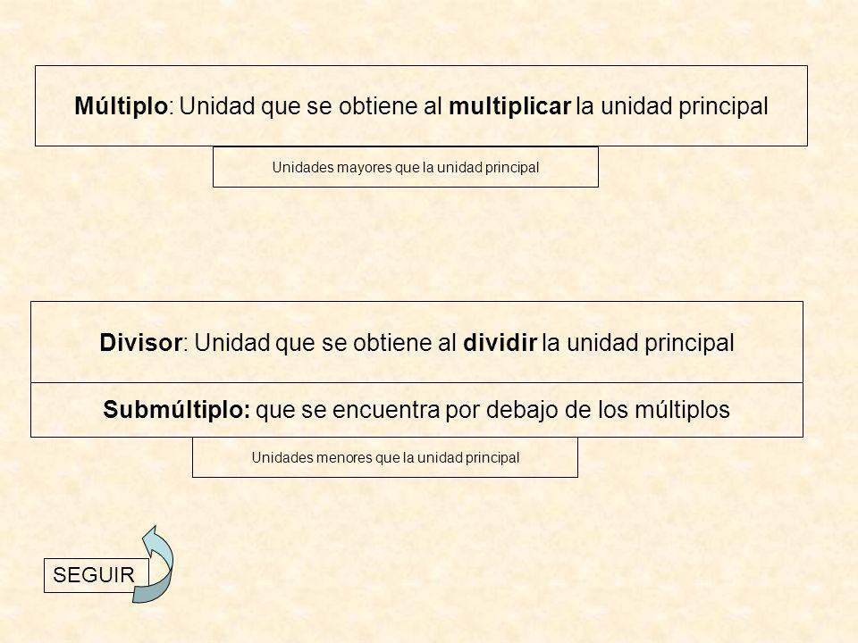 Múltiplo: Unidad que se obtiene al multiplicar la unidad principal