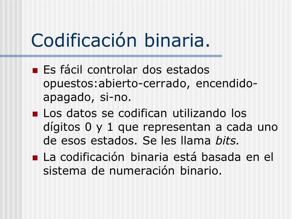 Codificación binaria. Es fácil controlar dos estados opuestos:abierto-cerrado, encendido-apagado, si-no.