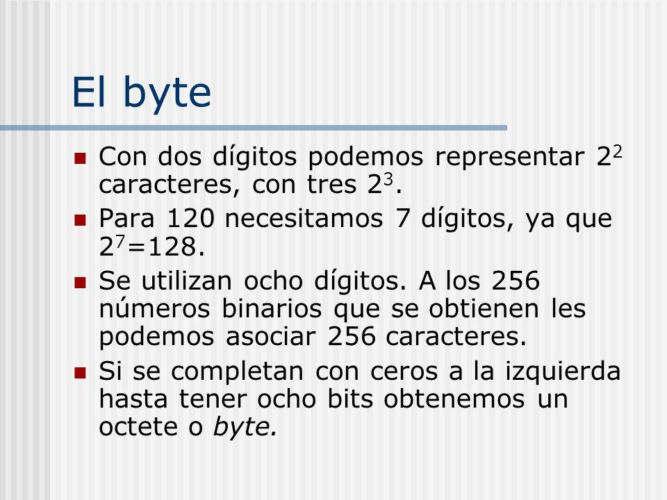 El byte Con dos dígitos podemos representar 22 caracteres, con tres 23. Para 120 necesitamos 7 dígitos, ya que 27=128.