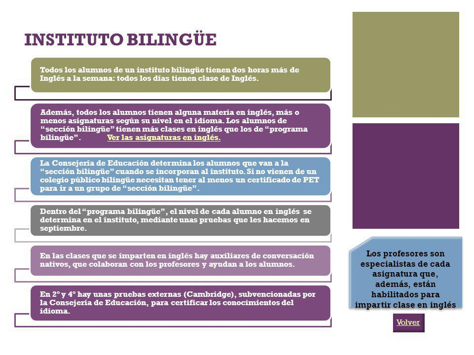 INSTITUTO BILINGÜE Todos los alumnos de un instituto bilingüe tienen dos horas más de Inglés a la semana: todos los días tienen clase de Inglés.