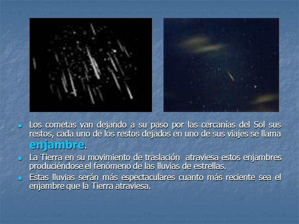 Los cometas van dejando a su paso por las cercanías del Sol sus restos, cada uno de los restos dejados en uno de sus viajes se llama enjambre.