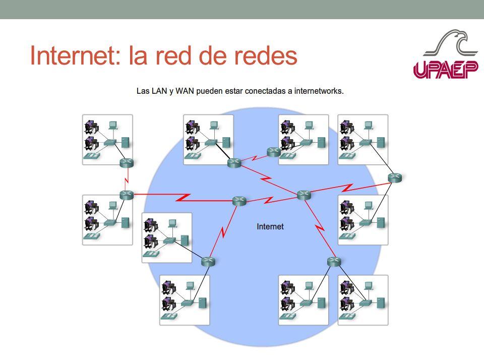 Internet: la red de redes