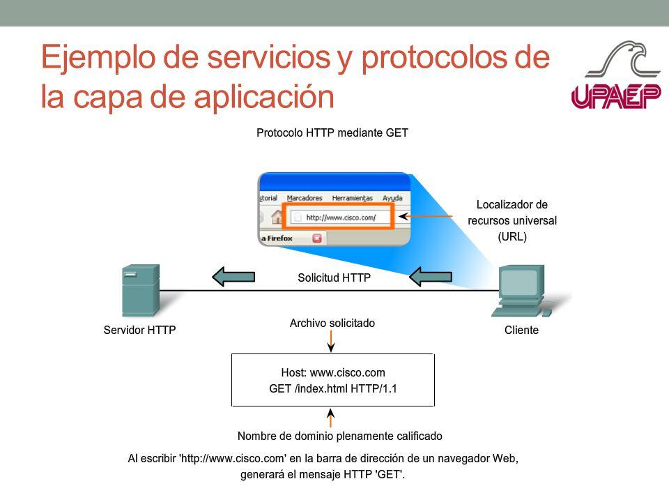 Ejemplo de servicios y protocolos de la capa de aplicación