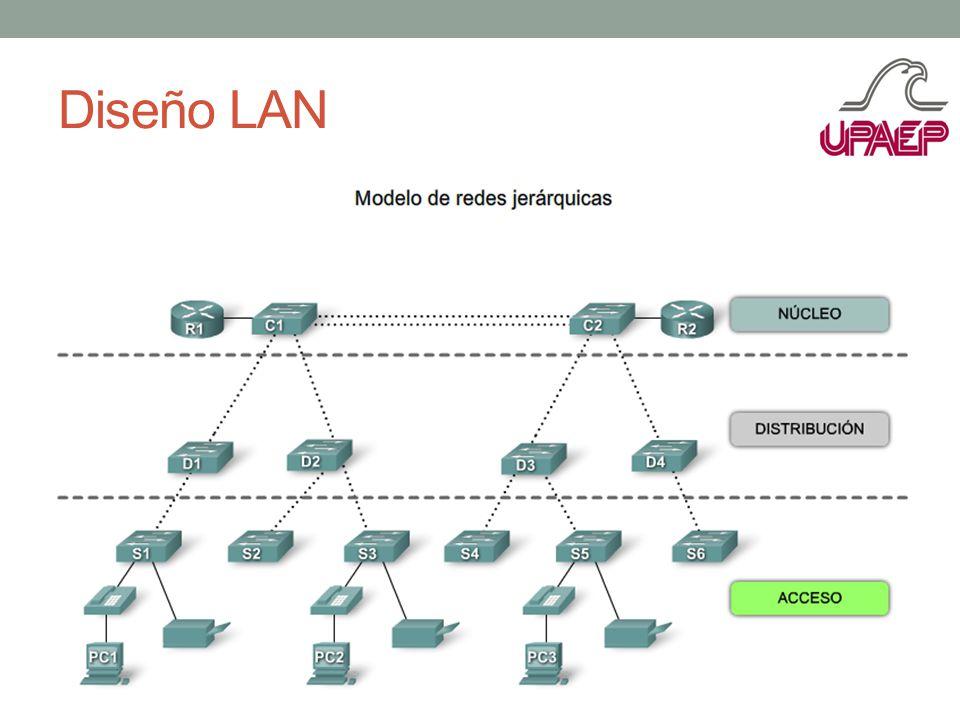 Diseño LAN