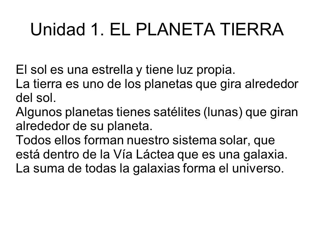 Unidad 1. EL PLANETA TIERRA