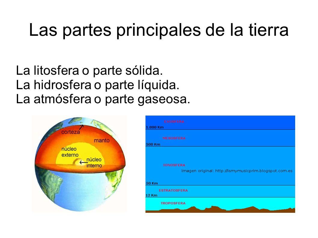 Las partes principales de la tierra