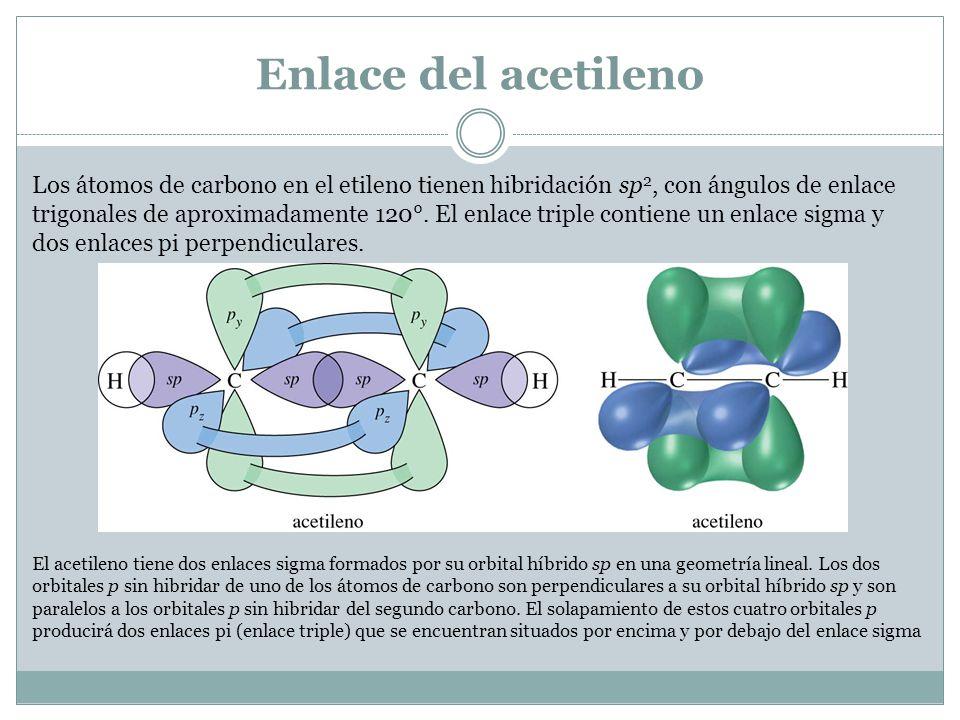 Enlace del acetileno