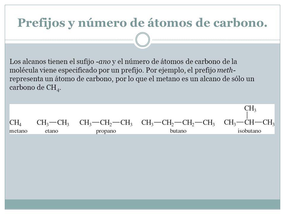 Prefijos y número de átomos de carbono.