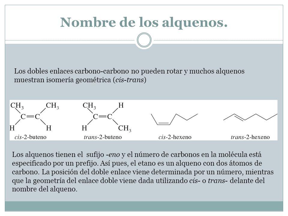 Nombre de los alquenos. Los dobles enlaces carbono-carbono no pueden rotar y muchos alquenos muestran isomería geométrica (cis-trans)