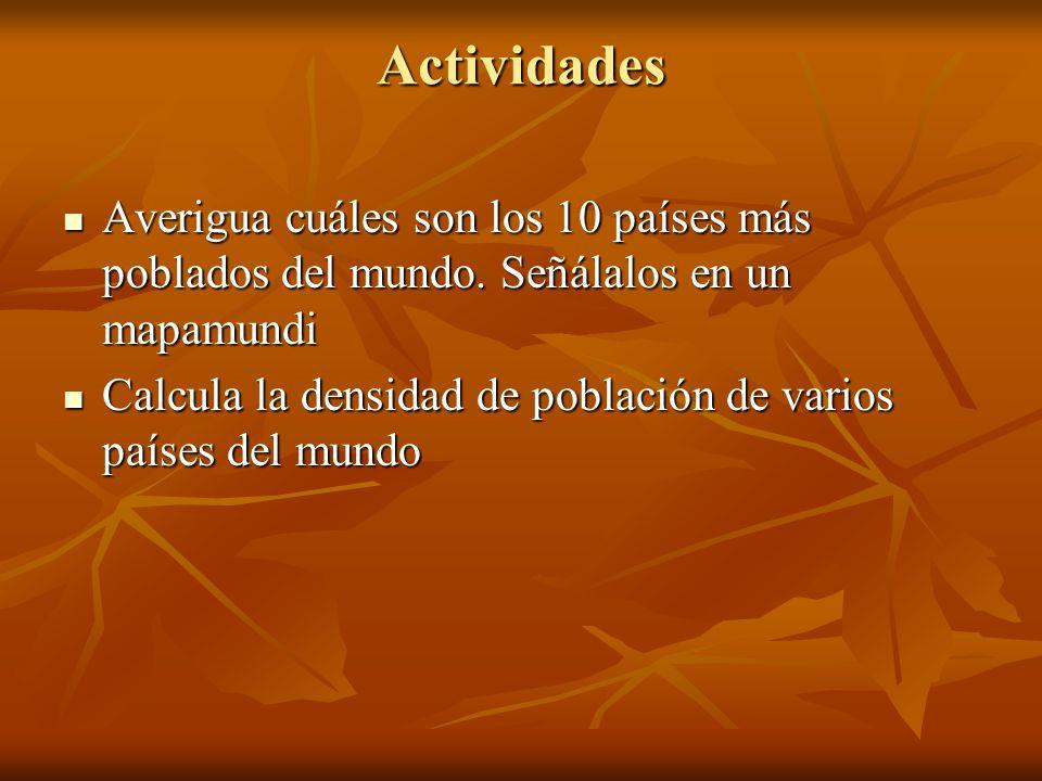 Actividades Averigua cuáles son los 10 países más poblados del mundo. Señálalos en un mapamundi.