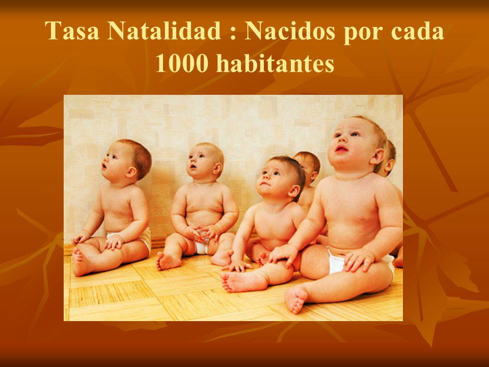 Tasa Natalidad : Nacidos por cada 1000 habitantes