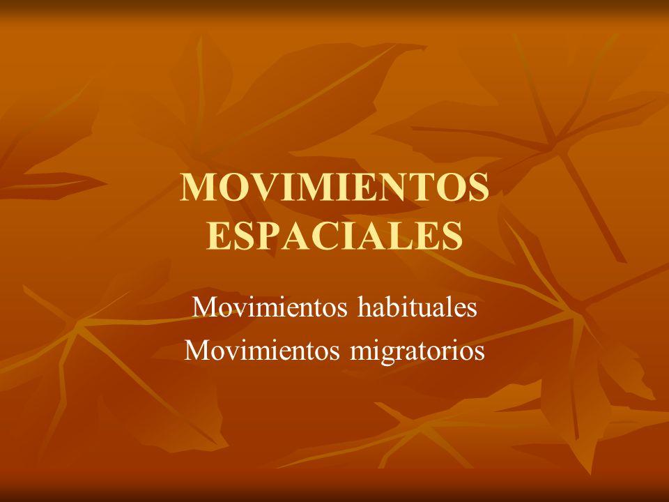MOVIMIENTOS ESPACIALES