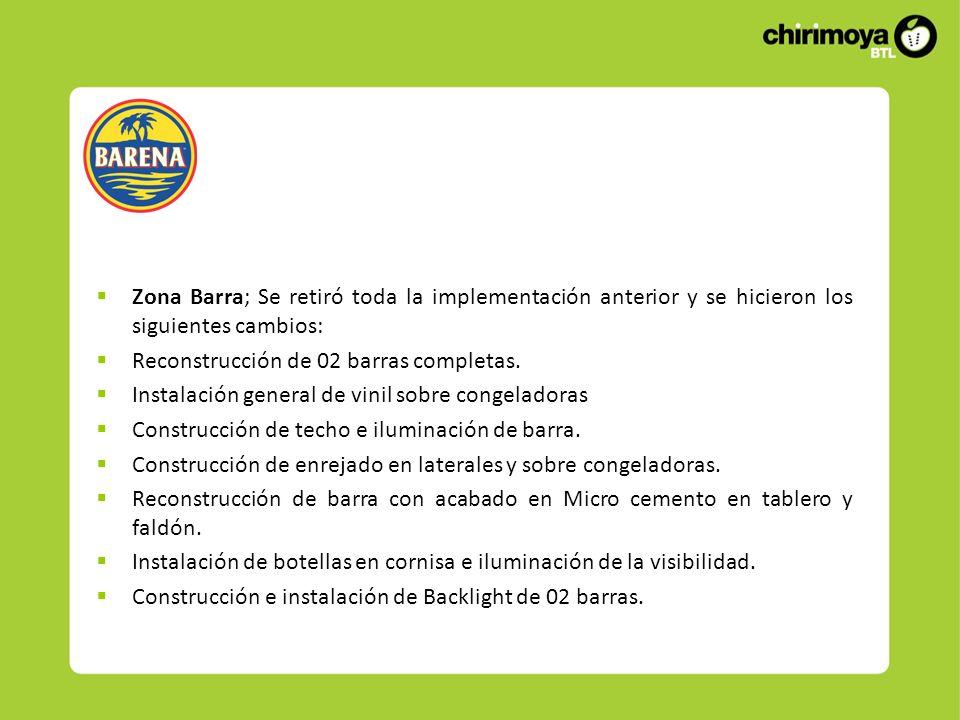 Zona Barra; Se retiró toda la implementación anterior y se hicieron los siguientes cambios:
