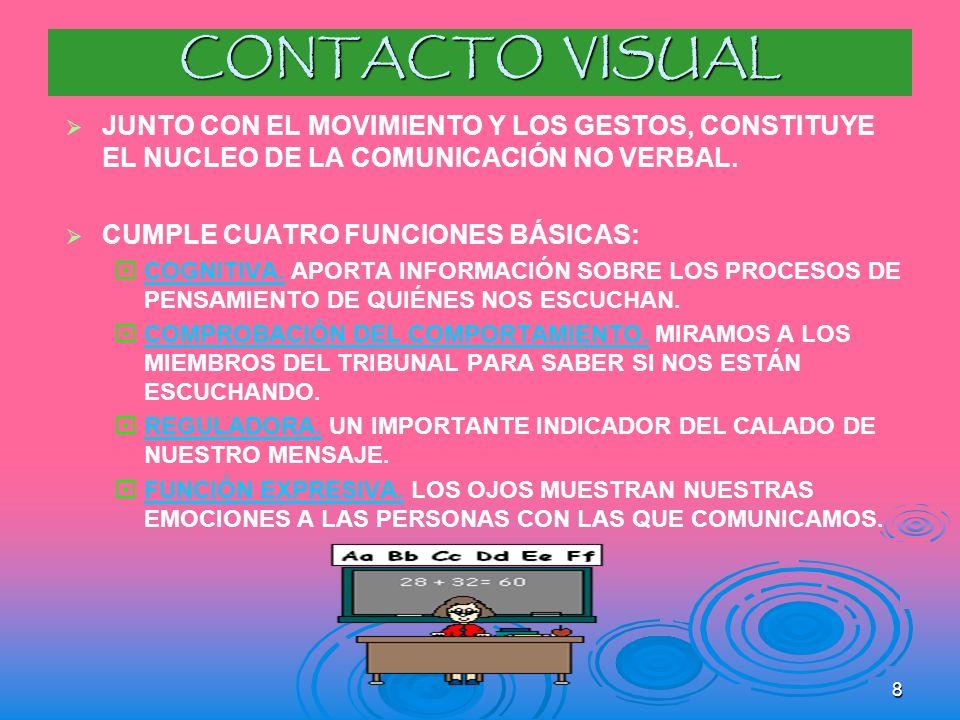 CONTACTO VISUAL JUNTO CON EL MOVIMIENTO Y LOS GESTOS, CONSTITUYE EL NUCLEO DE LA COMUNICACIÓN NO VERBAL.