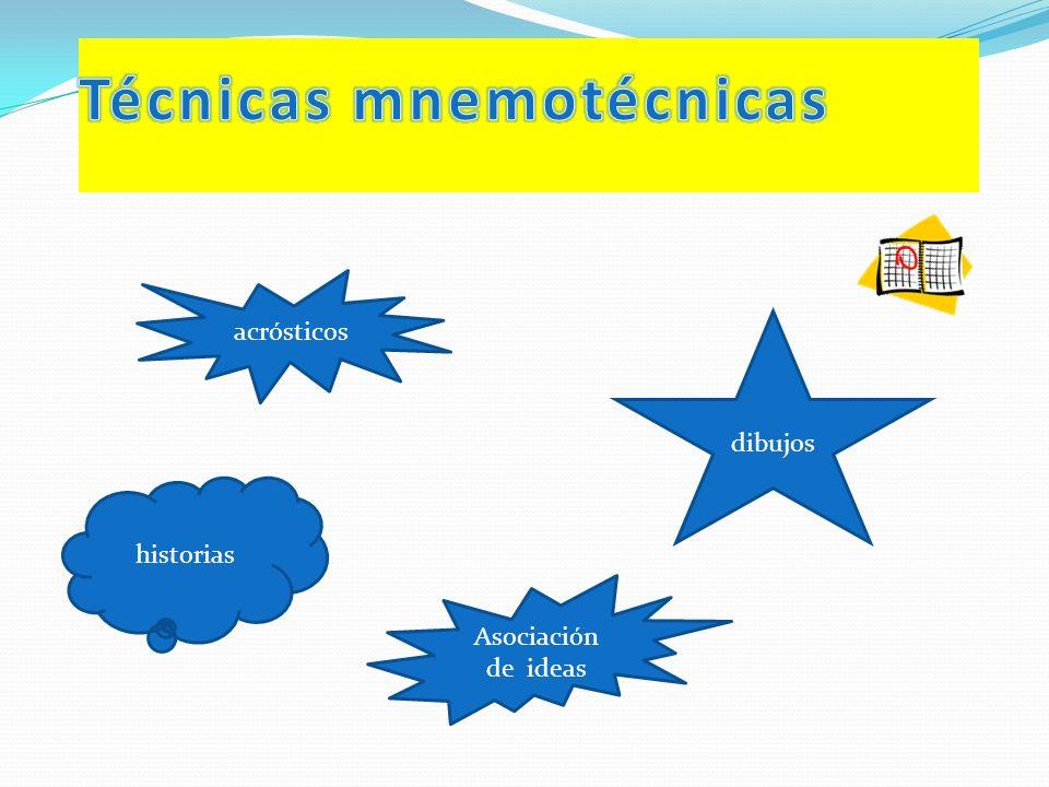 Técnicas mnemotécnicas