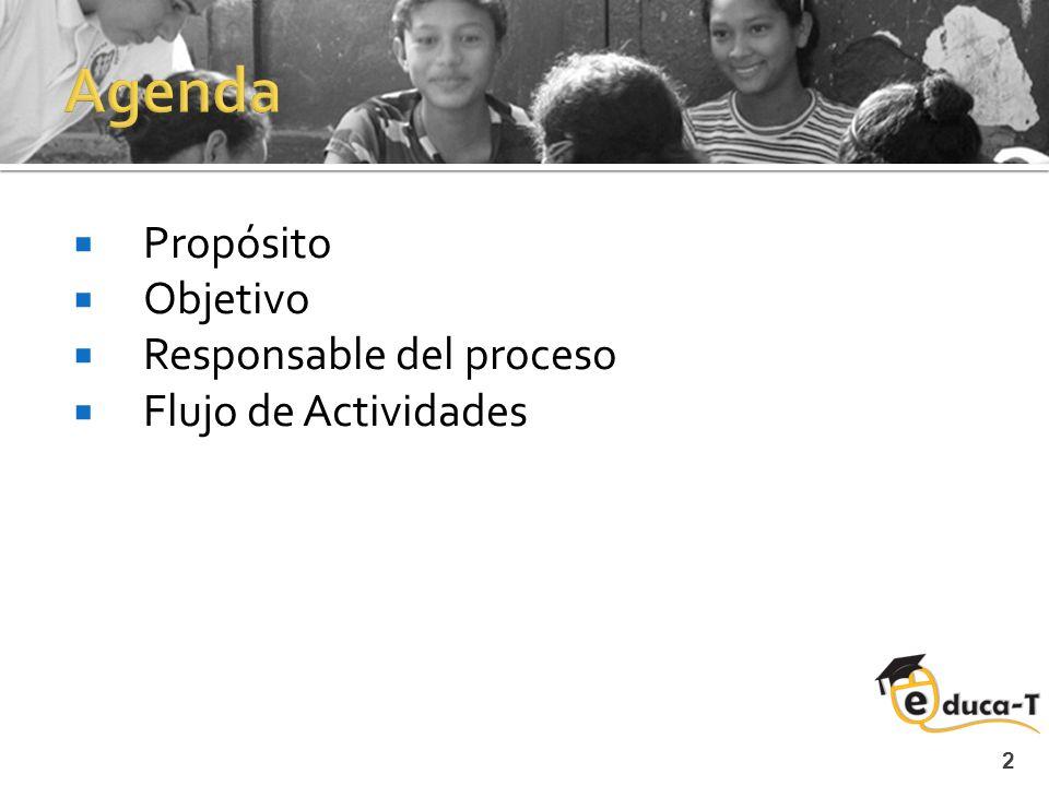 Agenda Propósito Objetivo Responsable del proceso Flujo de Actividades