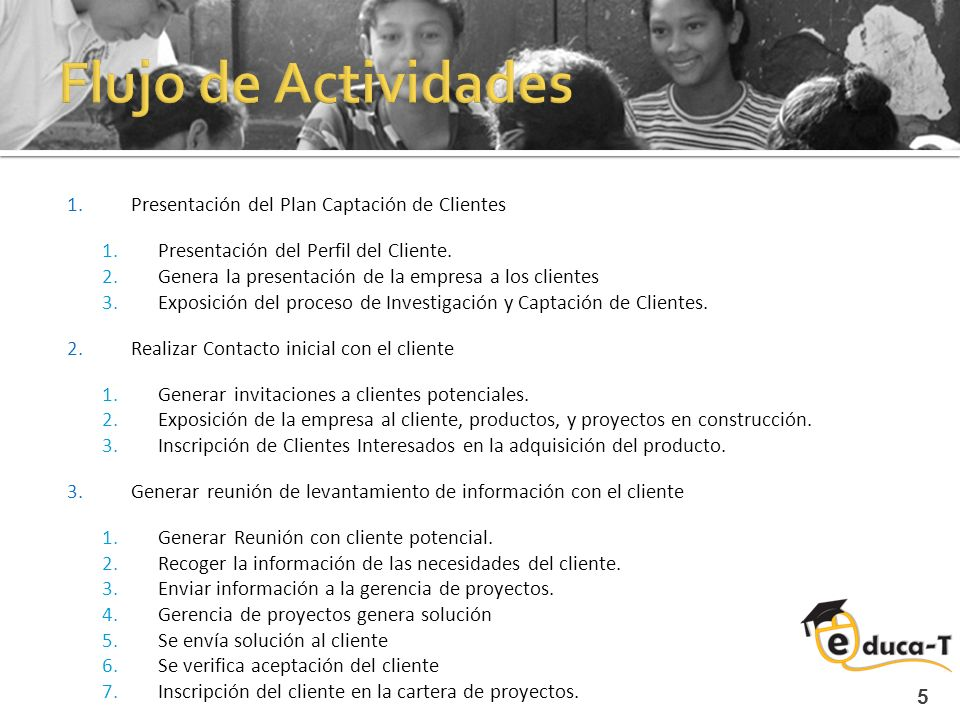 Flujo de Actividades Presentación del Plan Captación de Clientes