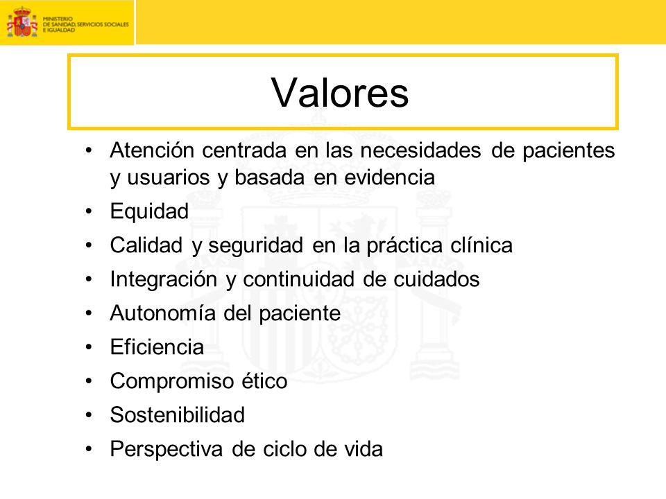 Valores Atención centrada en las necesidades de pacientes y usuarios y basada en evidencia. Equidad.