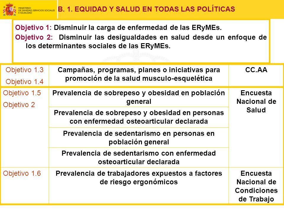 B. 1. EQUIDAD Y SALUD EN TODAS LAS POLÍTICAS