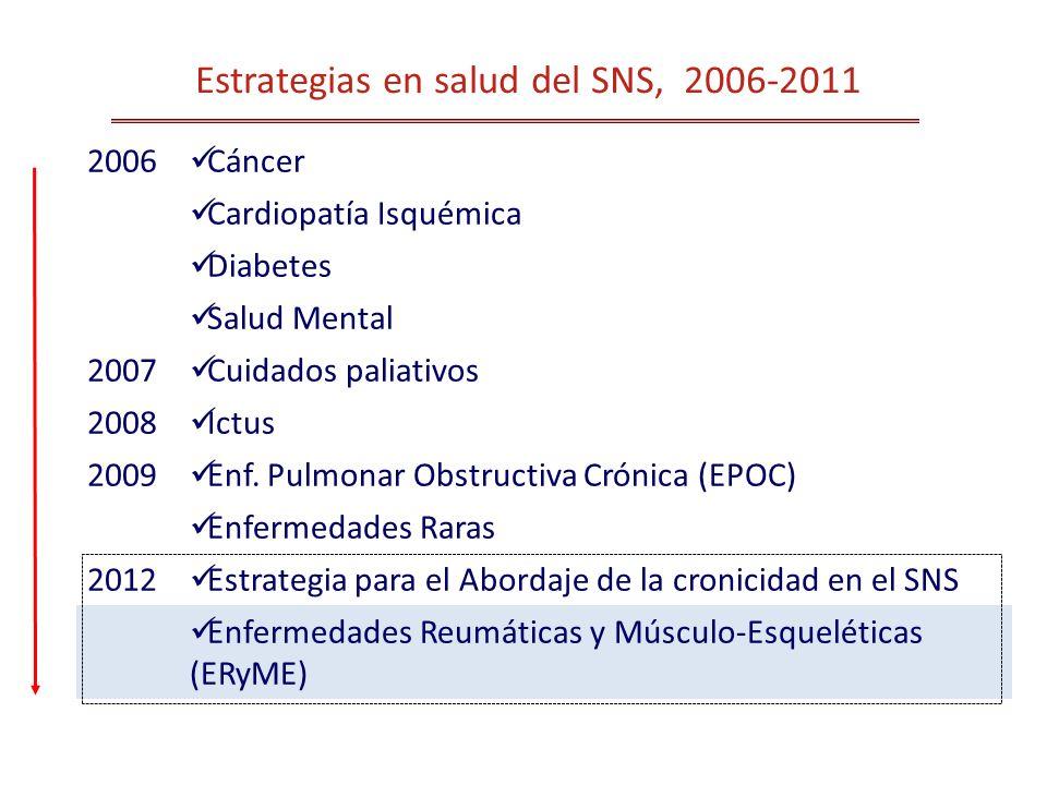 Estrategias en salud del SNS, 2006-2011
