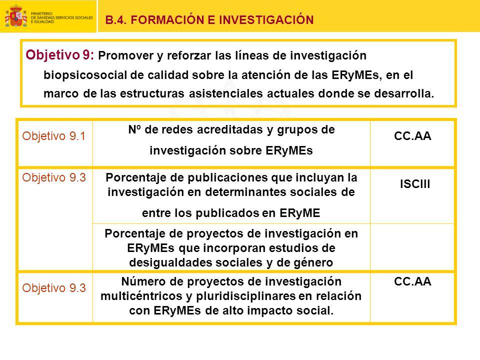 Nº de redes acreditadas y grupos de investigación sobre ERyMEs