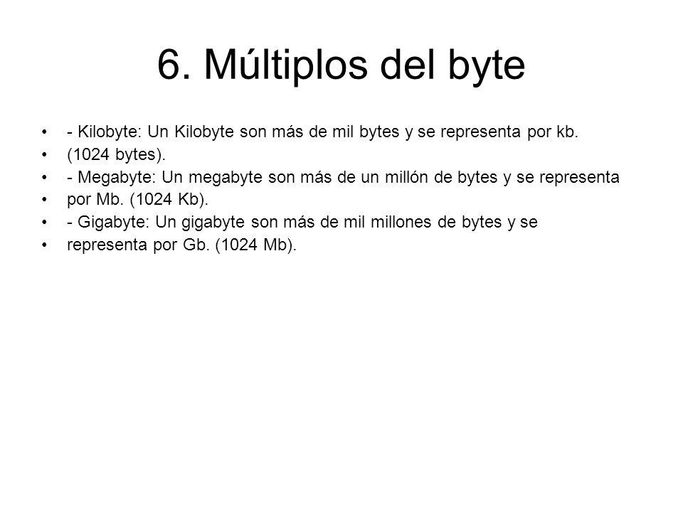 6. Múltiplos del byte- Kilobyte: Un Kilobyte son más de mil bytes y se representa por kb. (1024 bytes).