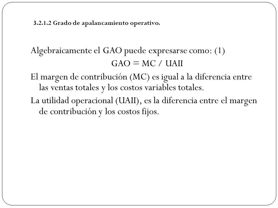 Algebraicamente el GAO puede expresarse como: (1) GAO = MC / UAII