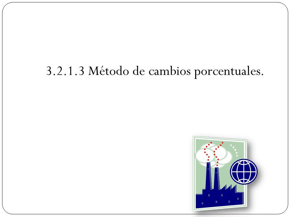 3.2.1.3 Método de cambios porcentuales.