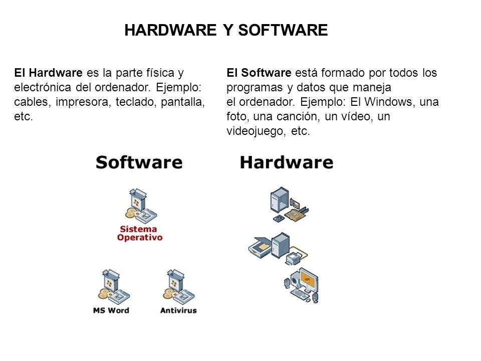 HARDWARE Y SOFTWARE El Hardware es la parte física y electrónica del ordenador. Ejemplo: cables, impresora, teclado, pantalla, etc.
