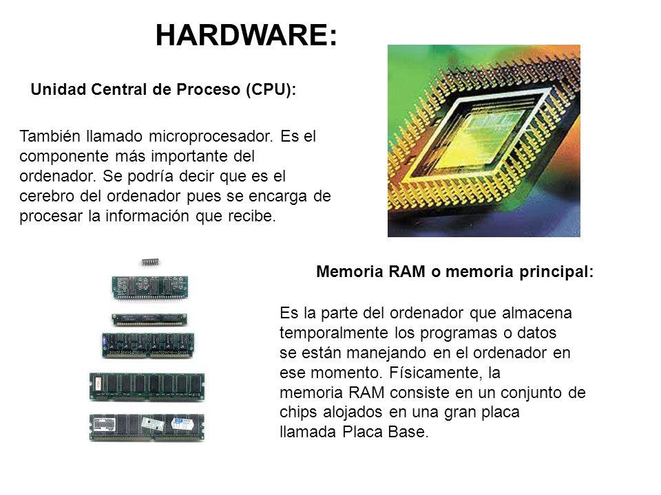 HARDWARE: Unidad Central de Proceso (CPU):