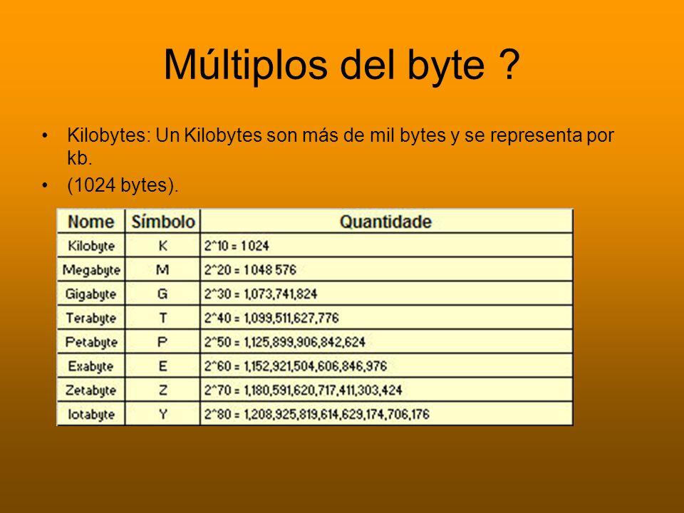 Múltiplos del byte . Kilobytes: Un Kilobytes son más de mil bytes y se representa por kb.
